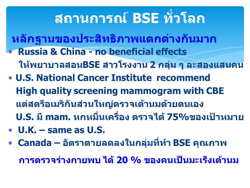 สถานการณ์ BSE ทั่วโลก หลักฐานของประสิทธิภาพแตกต่างกันมาก