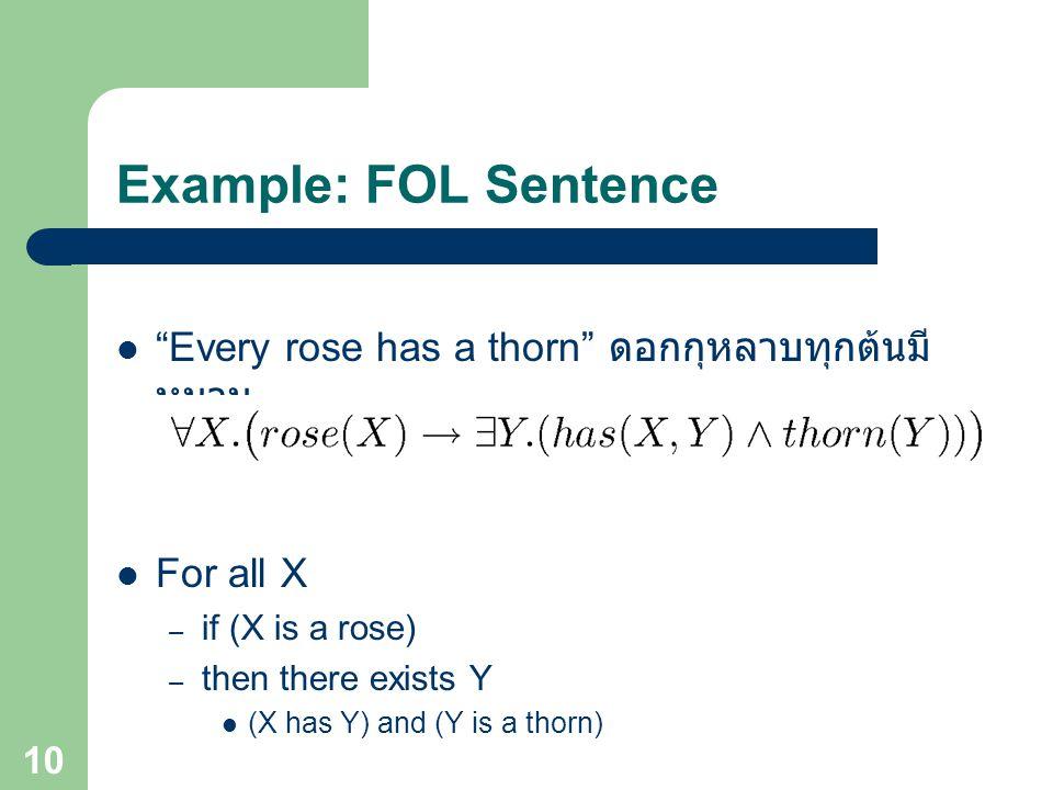 Example: FOL Sentence Every rose has a thorn ดอกกุหลาบทุกต้นมีหนาม