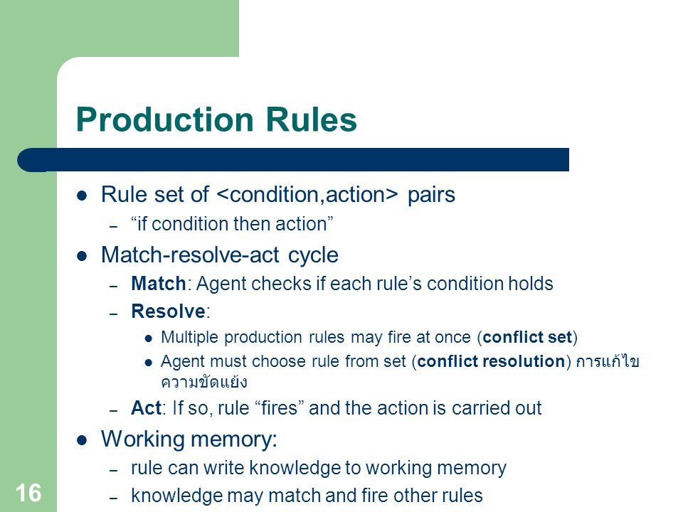 Production Rules Rule set of <condition,action> pairs