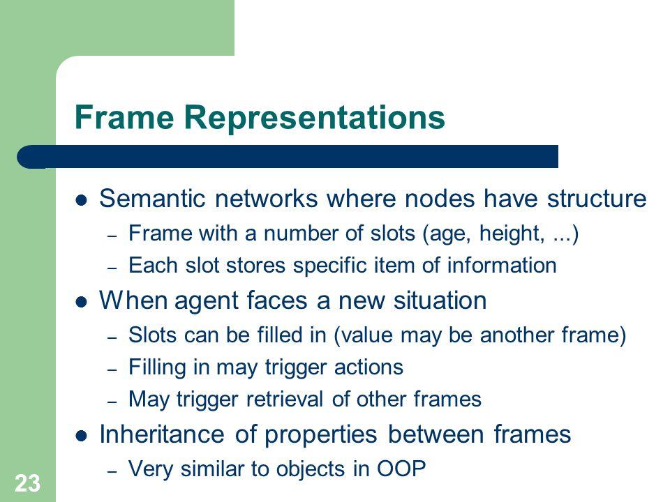 Frame Representations