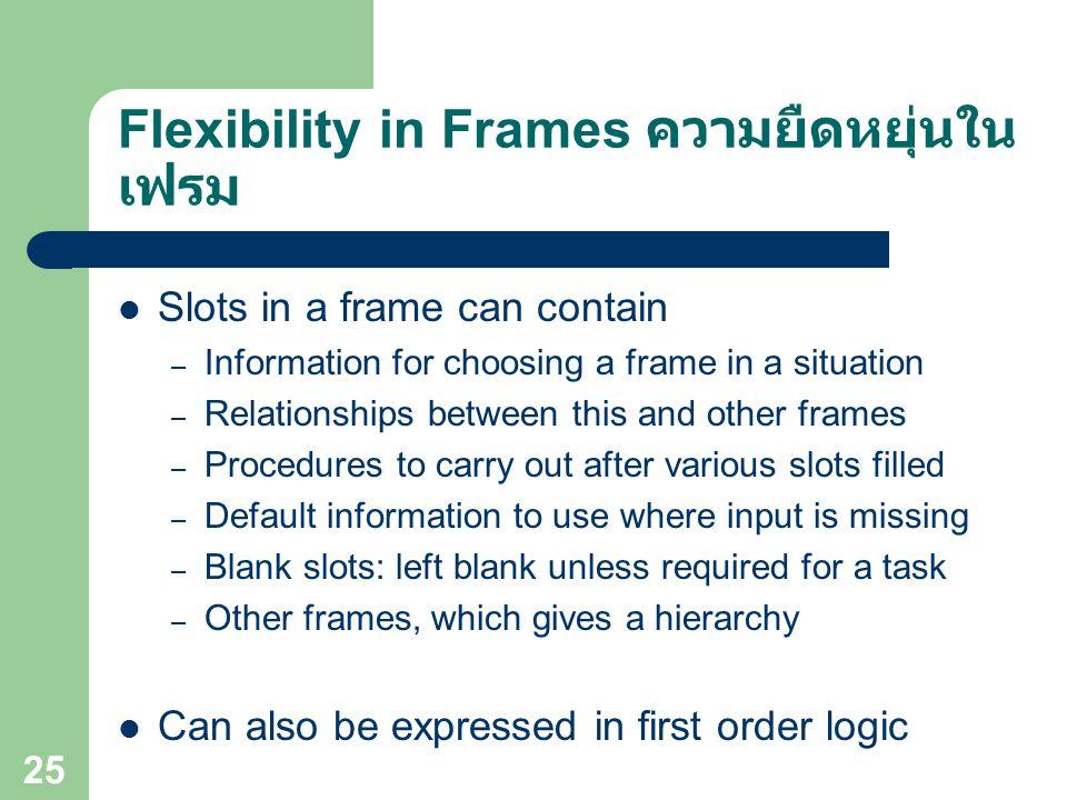 Flexibility in Frames ความยืดหยุ่นในเฟรม