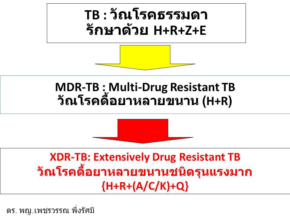 MDR-TB : Multi-Drug Resistant TB วัณโรคดื้อยาหลายขนาน (H+R)