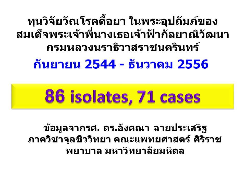 86 isolates, 71 cases กันยายน 2544 - ธันวาคม 2556