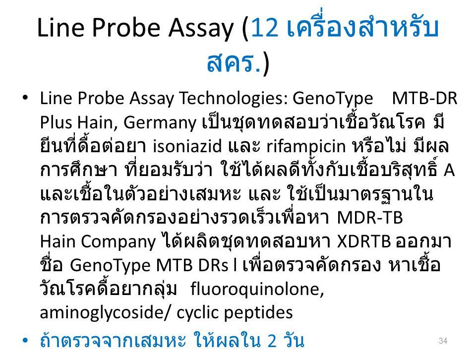 Line Probe Assay (12 เครื่องสำหรับ สคร.)