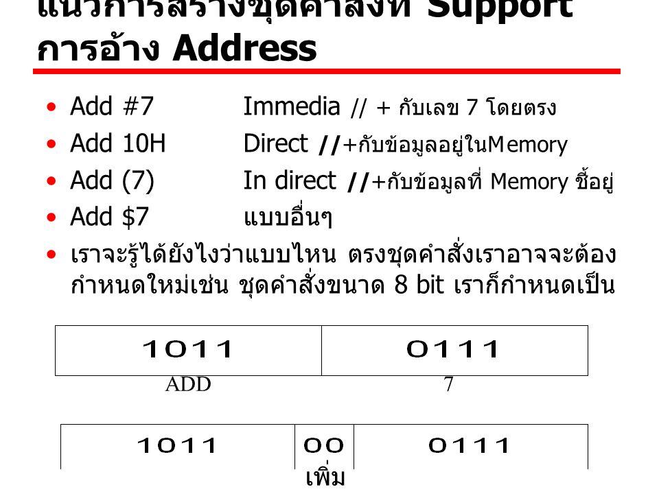 แนวการสร้างชุดคำสั่งที่ Support การอ้าง Address