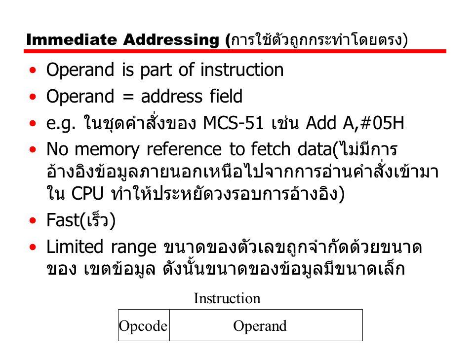 Immediate Addressing (การใช้ตัวถูกกระทำโดยตรง)