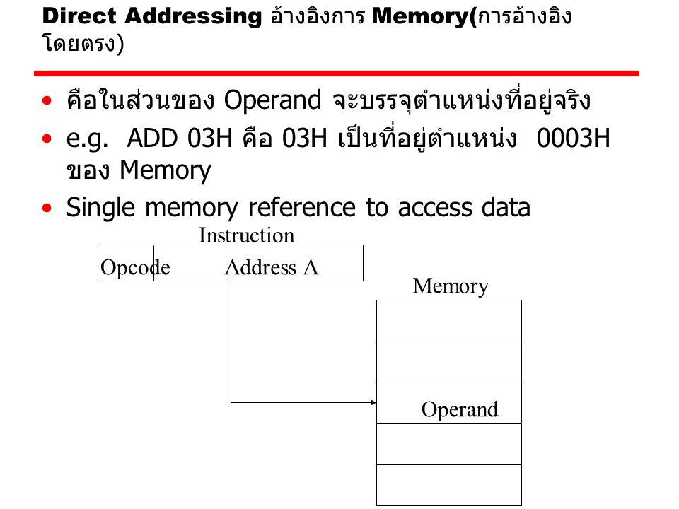 Direct Addressing อ้างอิงการ Memory(การอ้างอิงโดยตรง)