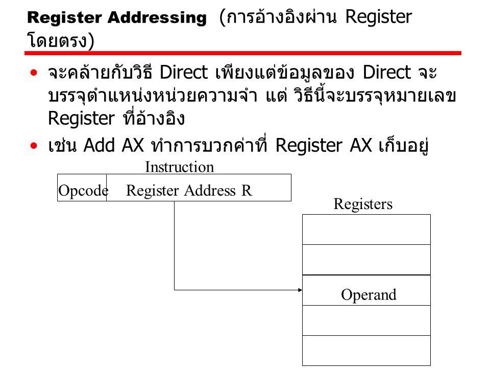 Register Addressing (การอ้างอิงผ่าน Register โดยตรง)