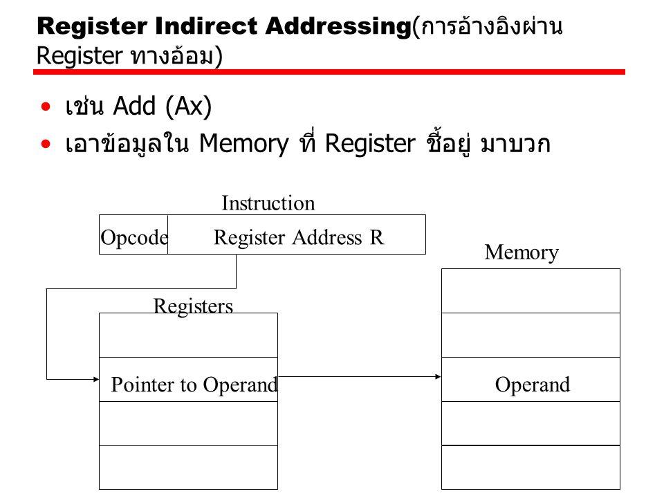 Register Indirect Addressing(การอ้างอิงผ่าน Register ทางอ้อม)