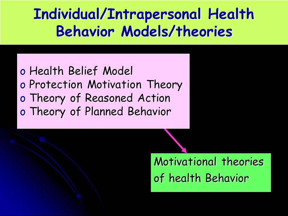 Individual/Intrapersonal Health Behavior Models/theories