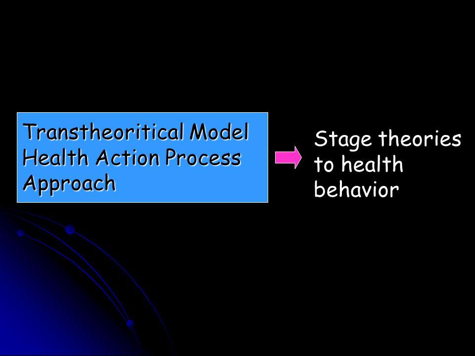 Transtheoritical Model