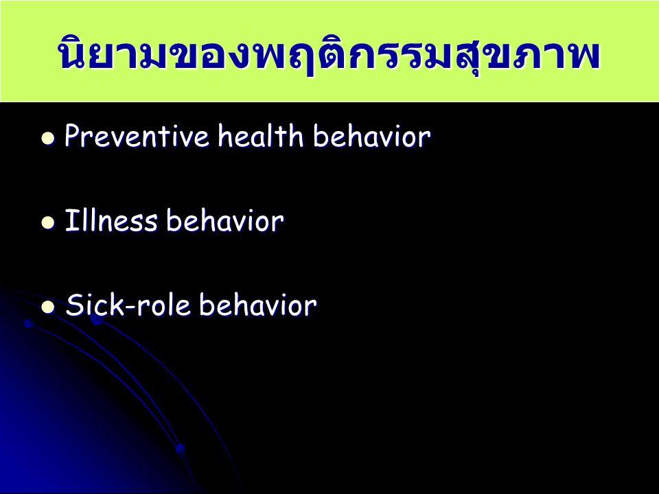 นิยามของพฤติกรรมสุขภาพ