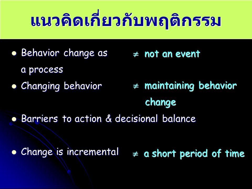 แนวคิดเกี่ยวกับพฤติกรรม