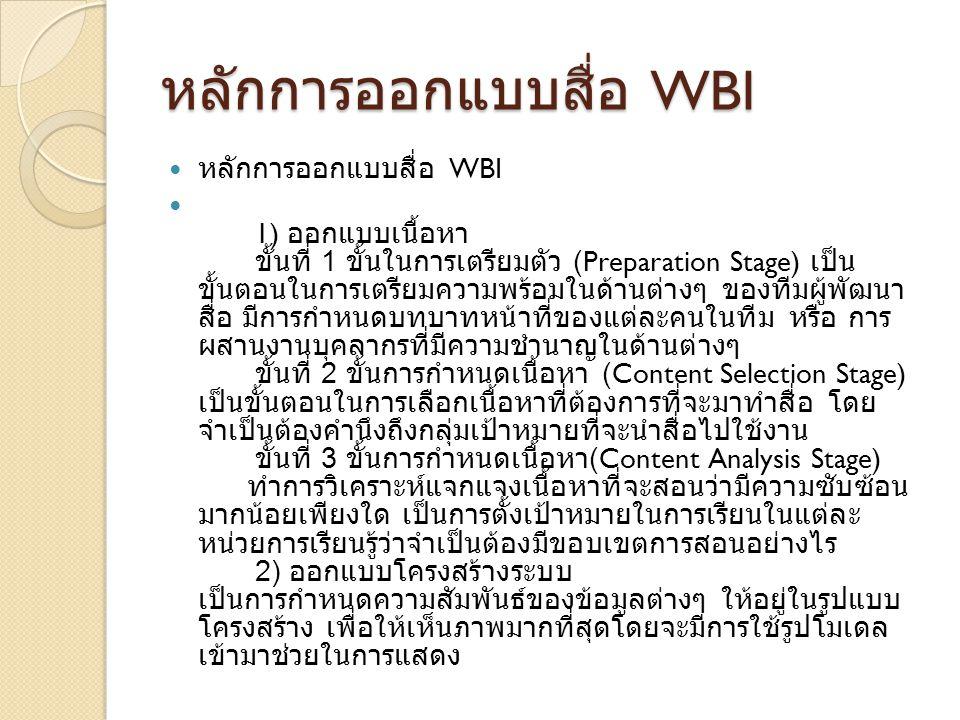 หลักการออกแบบสื่อ WBI