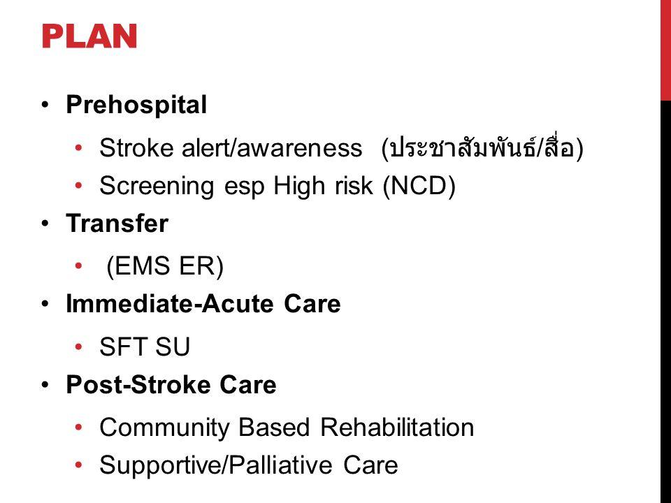 PLAN Prehospital Stroke alert/awareness (ประชาสัมพันธ์/สื่อ)