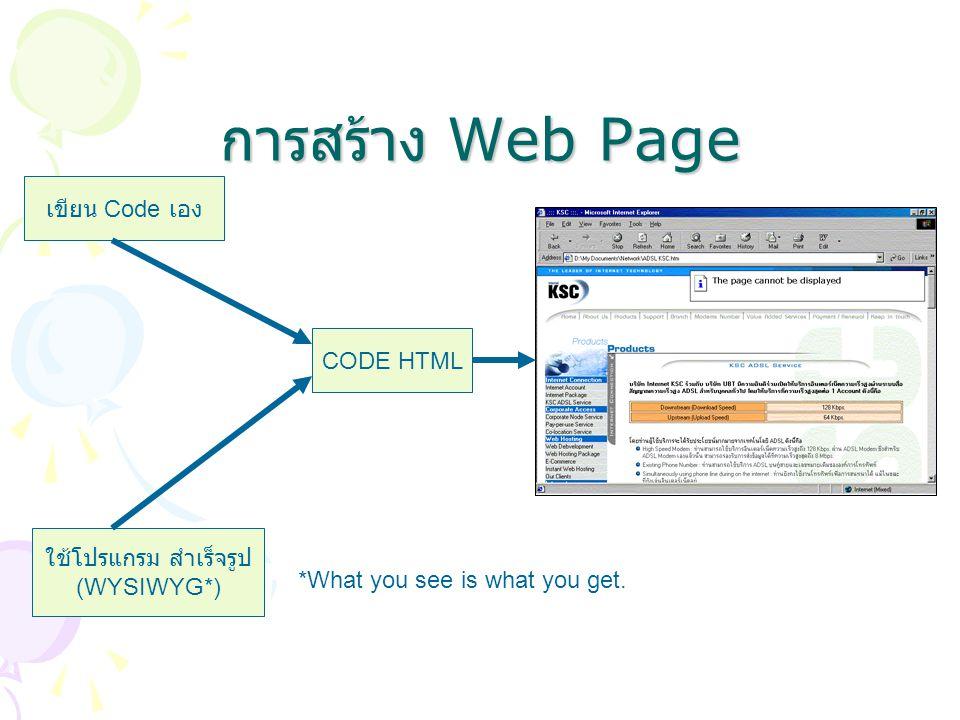 การสร้าง Web Page เขียน Code เอง CODE HTML ใช้โปรแกรม สำเร็จรูป