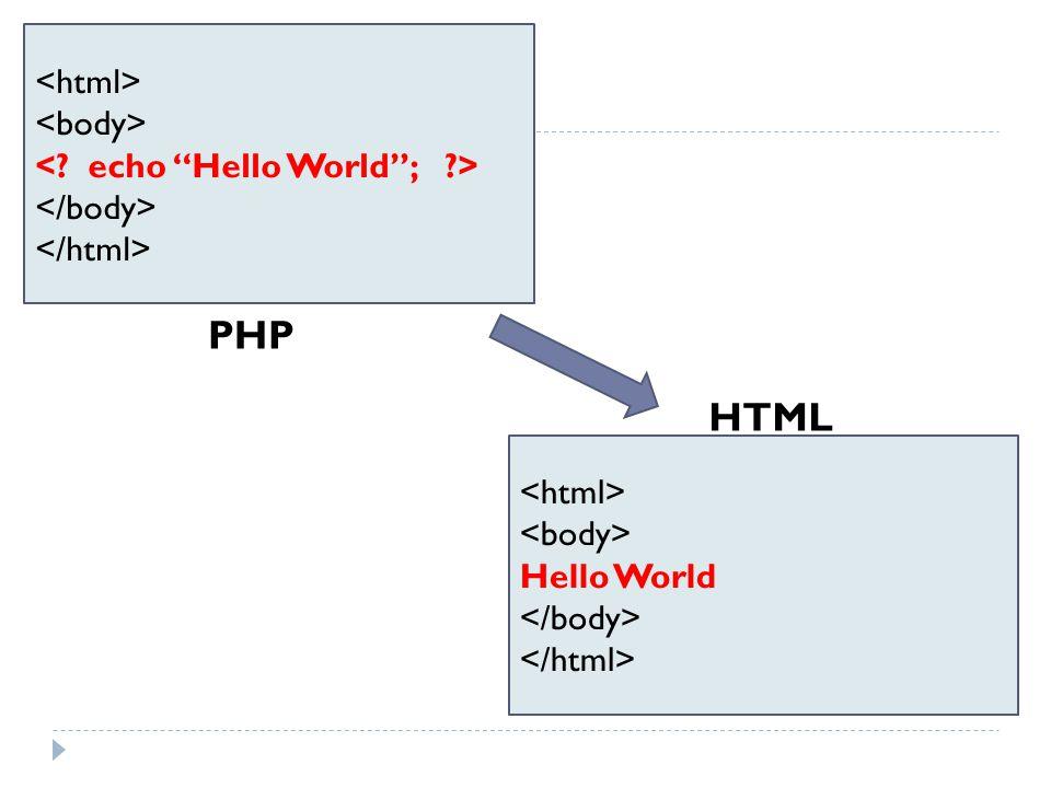 PHP HTML <html> <body> < echo Hello World ; >