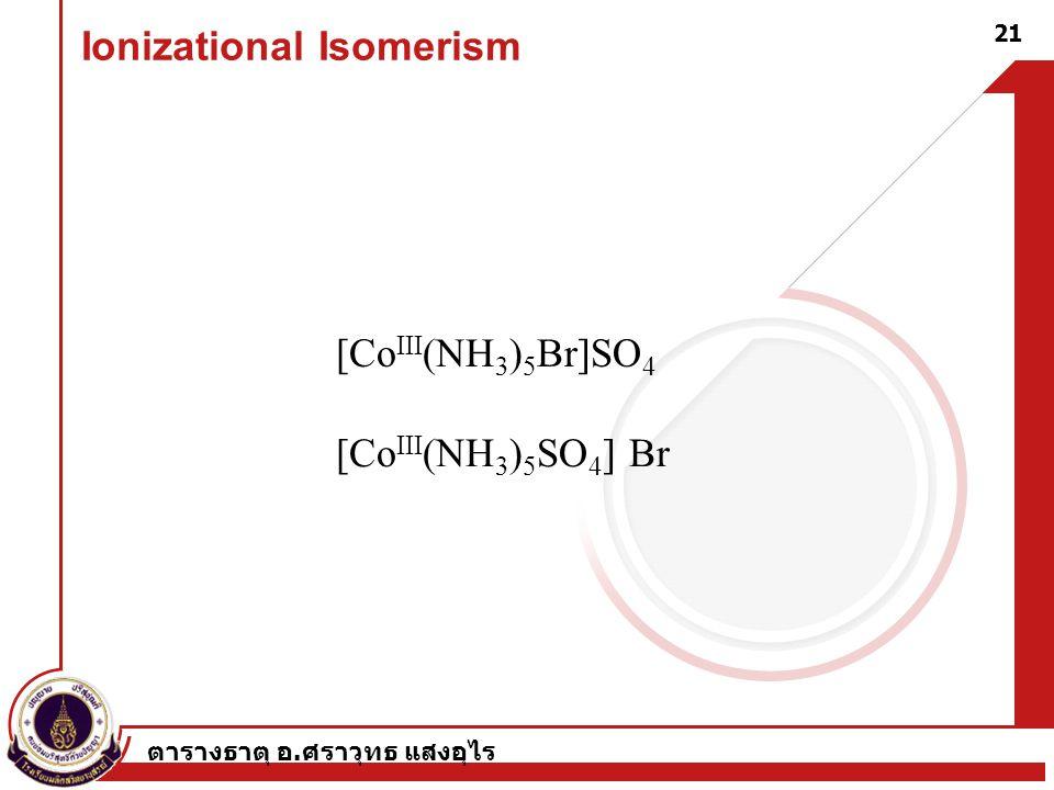 Ionizational Isomerism