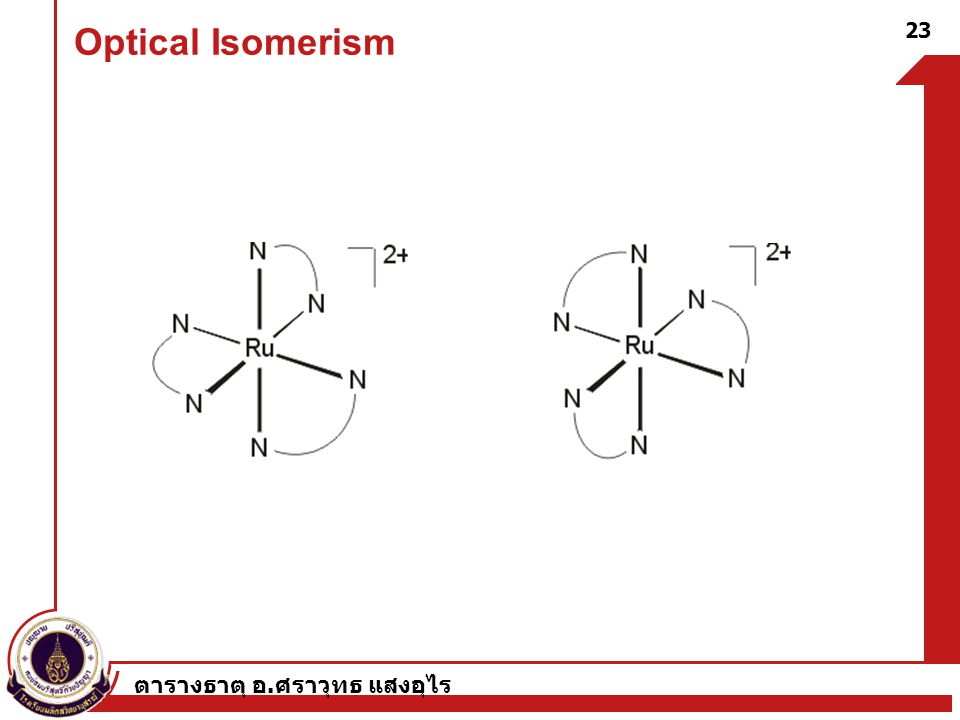 Optical Isomerism ตารางธาตุ อ.ศราวุทธ แสงอุไร
