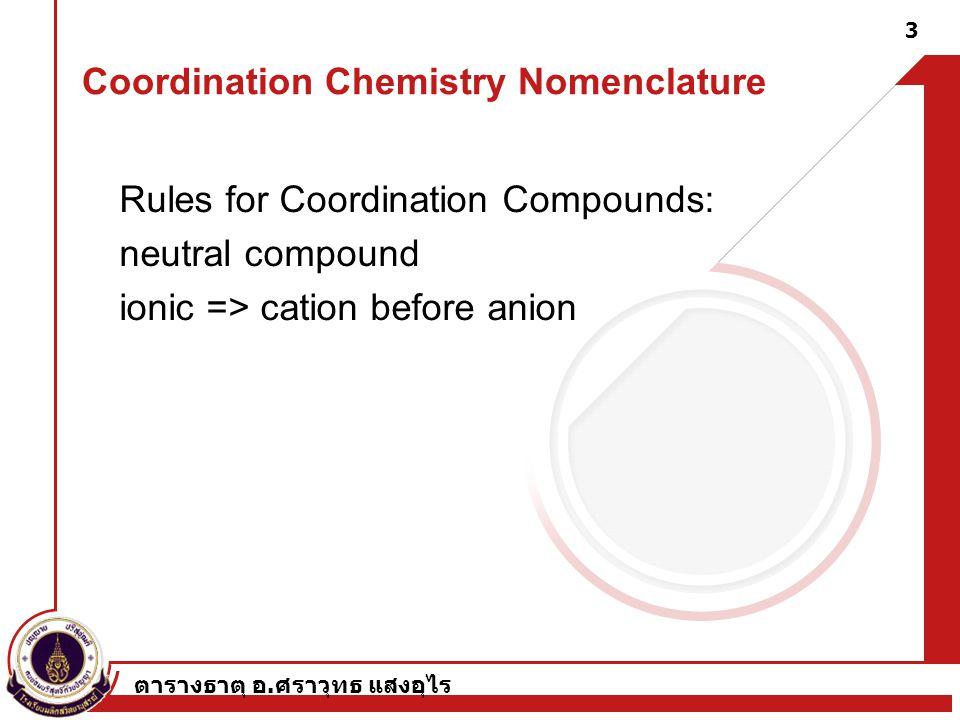 Coordination Chemistry Nomenclature