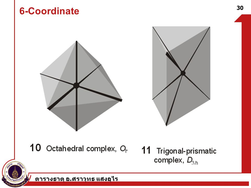 6-Coordinate ตารางธาตุ อ.ศราวุทธ แสงอุไร