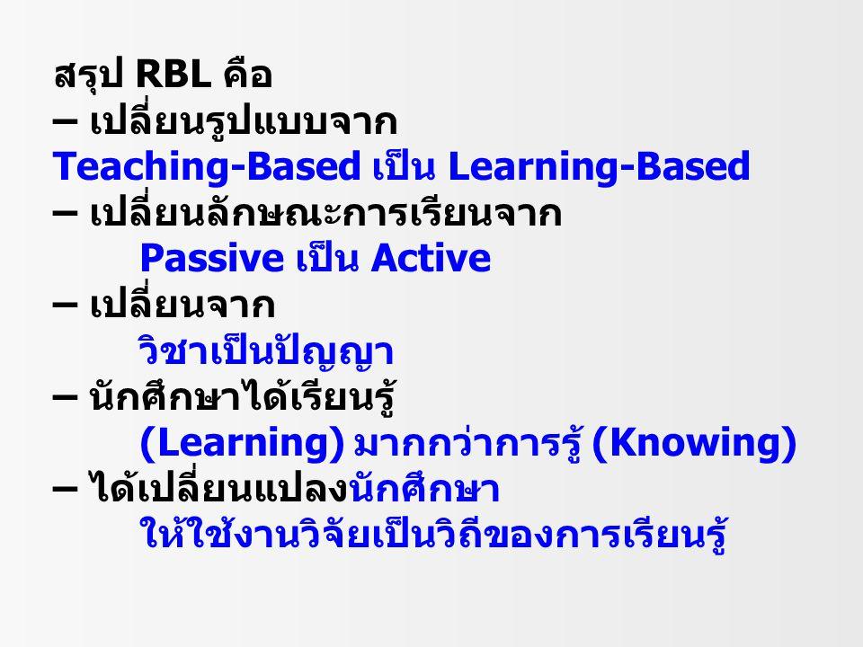 สรุป RBL คือ – เปลี่ยนรูปแบบจาก Teaching-Based เป็น Learning-Based.
