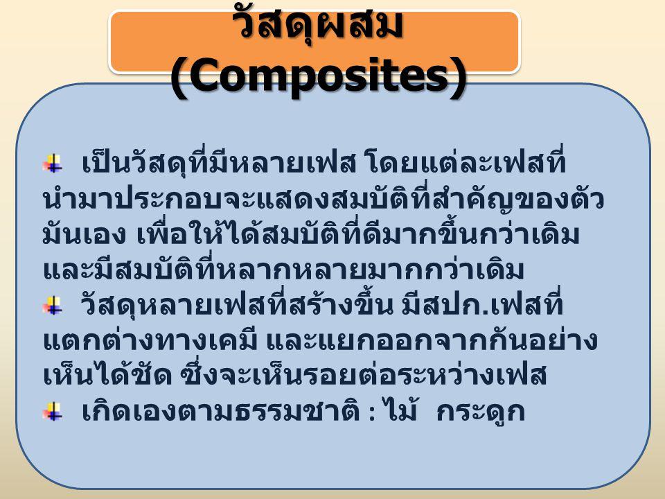 วัสดุผสม (Composites)