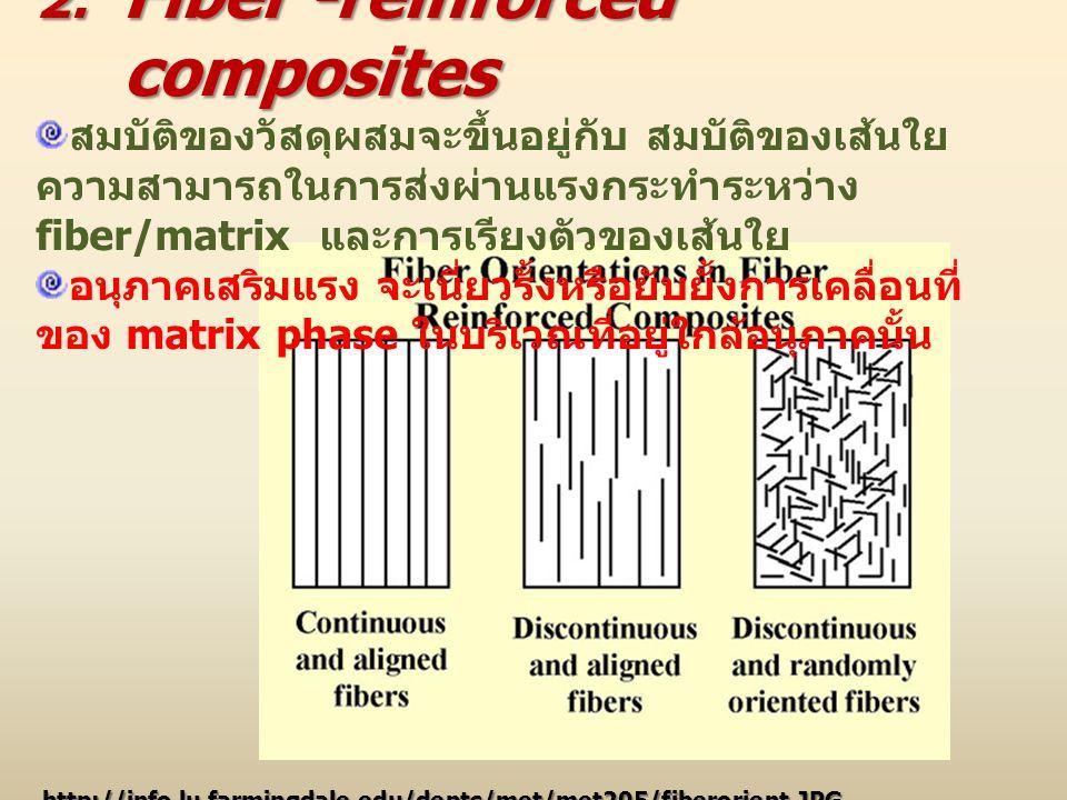 2. Fiber -reinforced composites