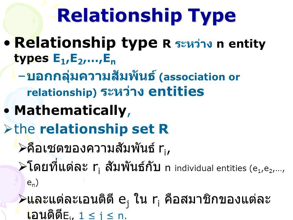 Relationship Type Relationship type R ระหว่าง n entity types E1,E2,…,En. บอกกลุ่มความสัมพันธ์ (association or relationship) ระหว่าง entities.