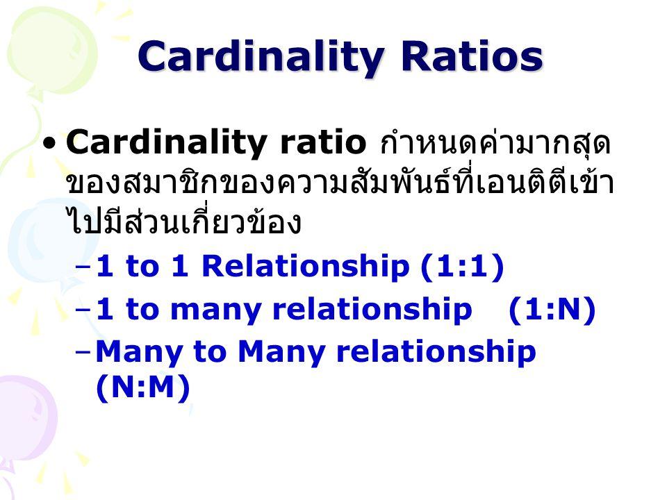 Cardinality Ratios Cardinality ratio กำหนดค่ามากสุดของสมาชิกของความสัมพันธ์ที่เอนติตีเข้าไปมีส่วนเกี่ยวข้อง.