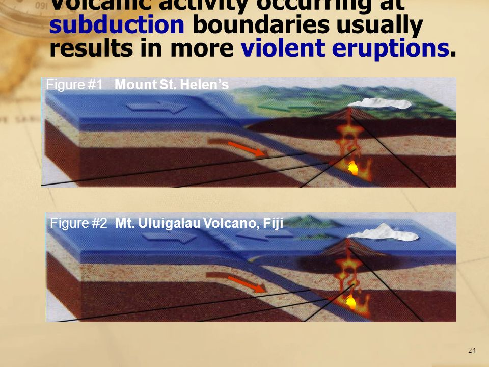 Volcanic activity occurring at subduction boundaries usually results in more violent eruptions.
