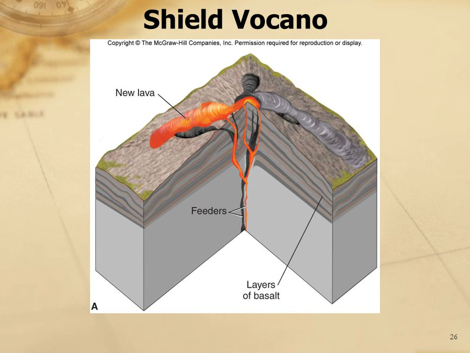 Shield Vocano