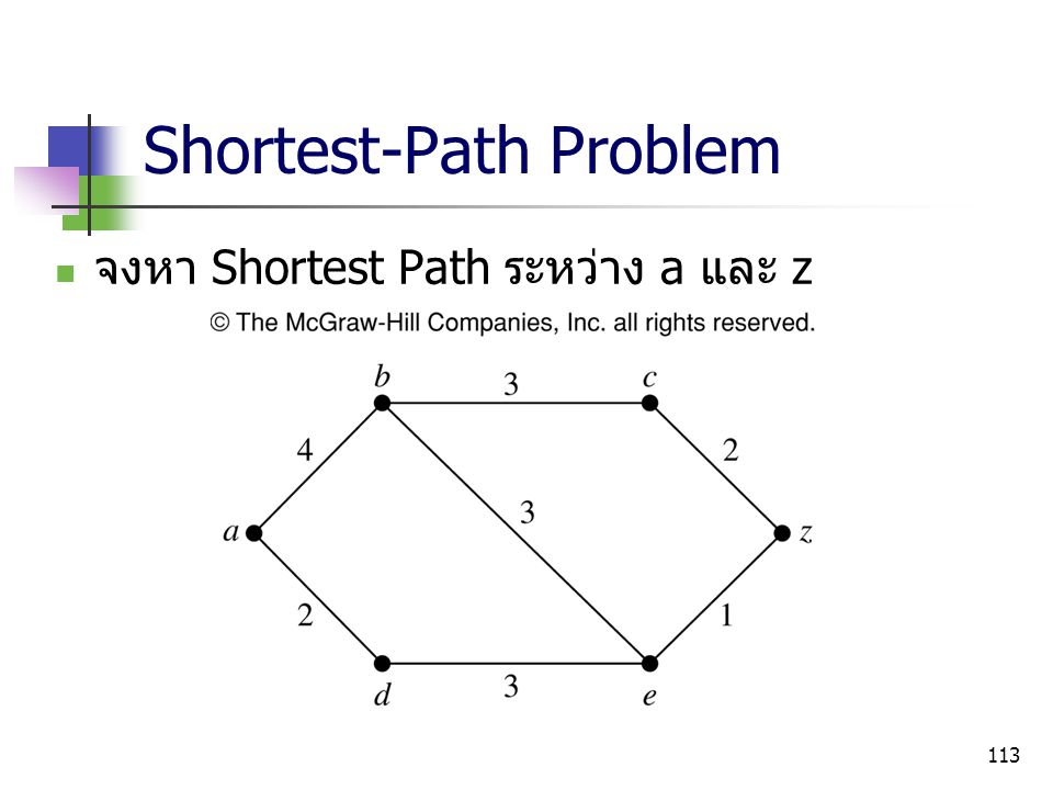 Shortest-Path Problem