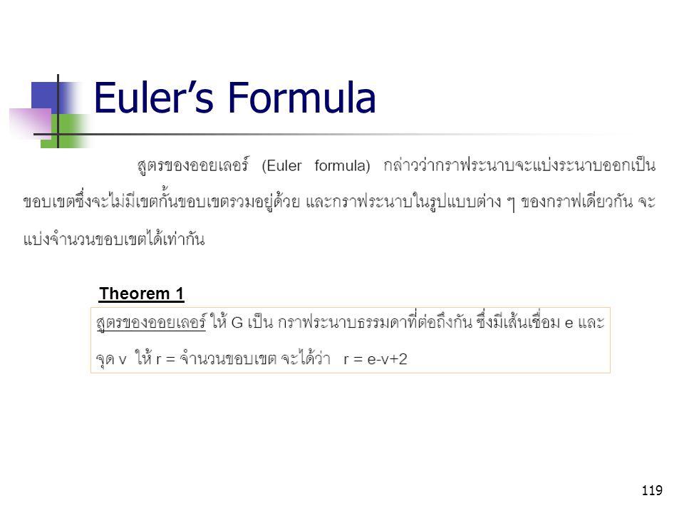 Euler's Formula Theorem 1