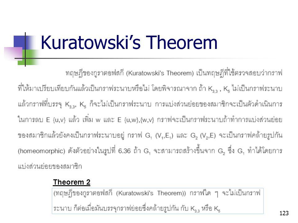 Kuratowski's Theorem Theorem 2