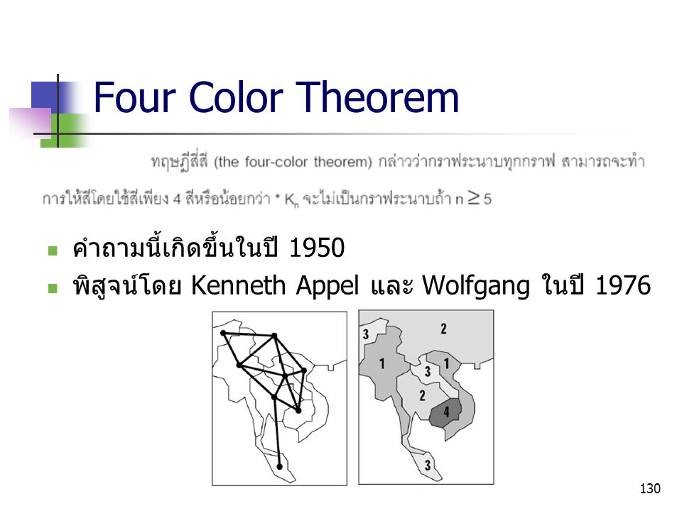 Four Color Theorem คำถามนี้เกิดขึ้นในปี 1950