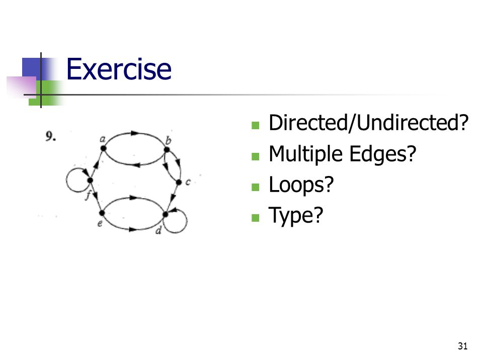 Exercise Directed/Undirected Multiple Edges Loops Type