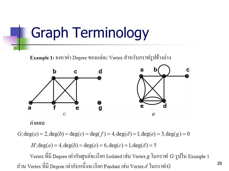 Graph Terminology a b c d e b c d a f e g