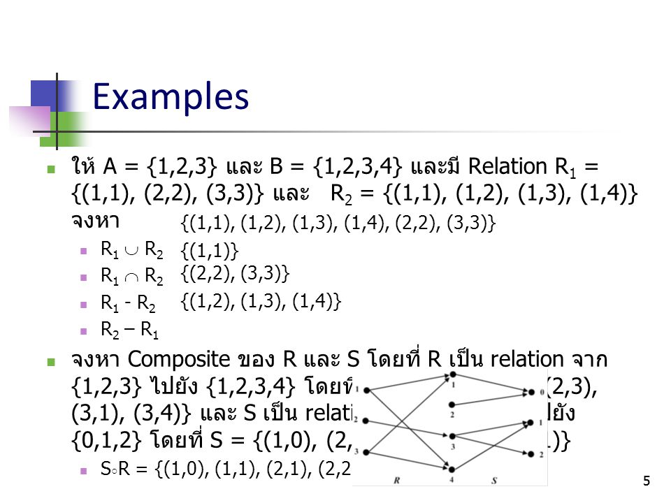 Examples ให้ A = {1,2,3} และ B = {1,2,3,4} และมี Relation R1 = {(1,1), (2,2), (3,3)} และ R2 = {(1,1), (1,2), (1,3), (1,4)} จงหา.