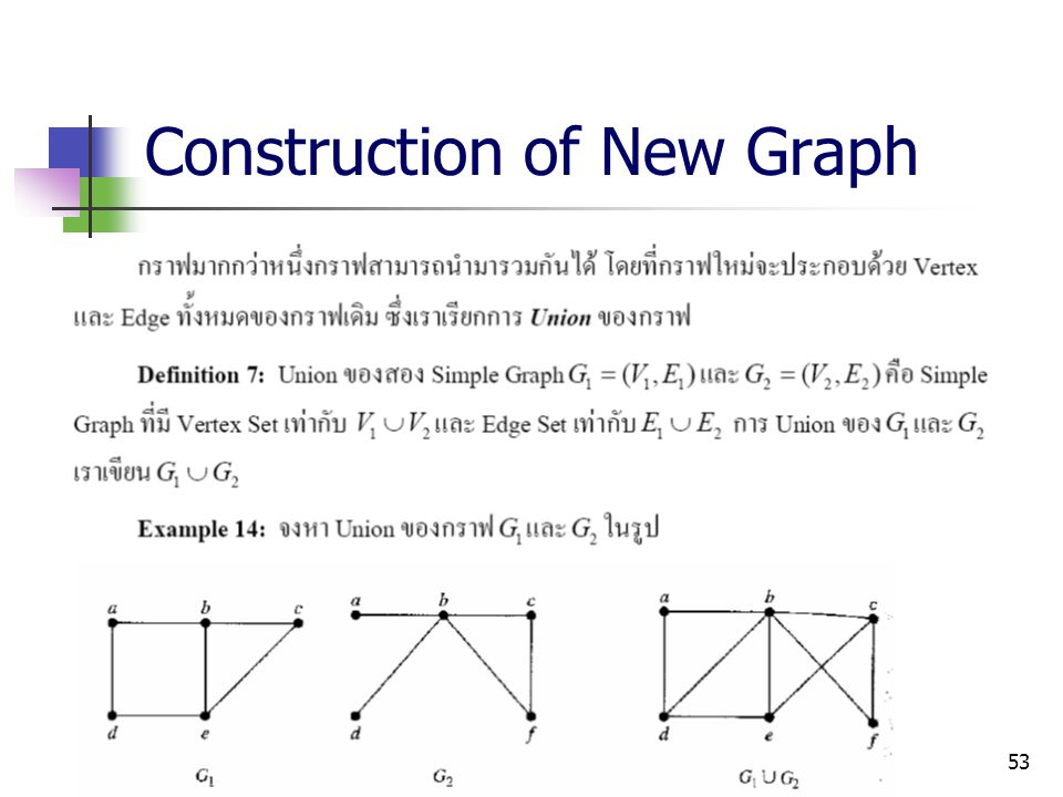 Construction of New Graph