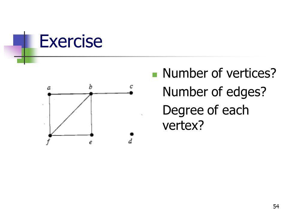 Exercise Number of vertices Number of edges Degree of each vertex