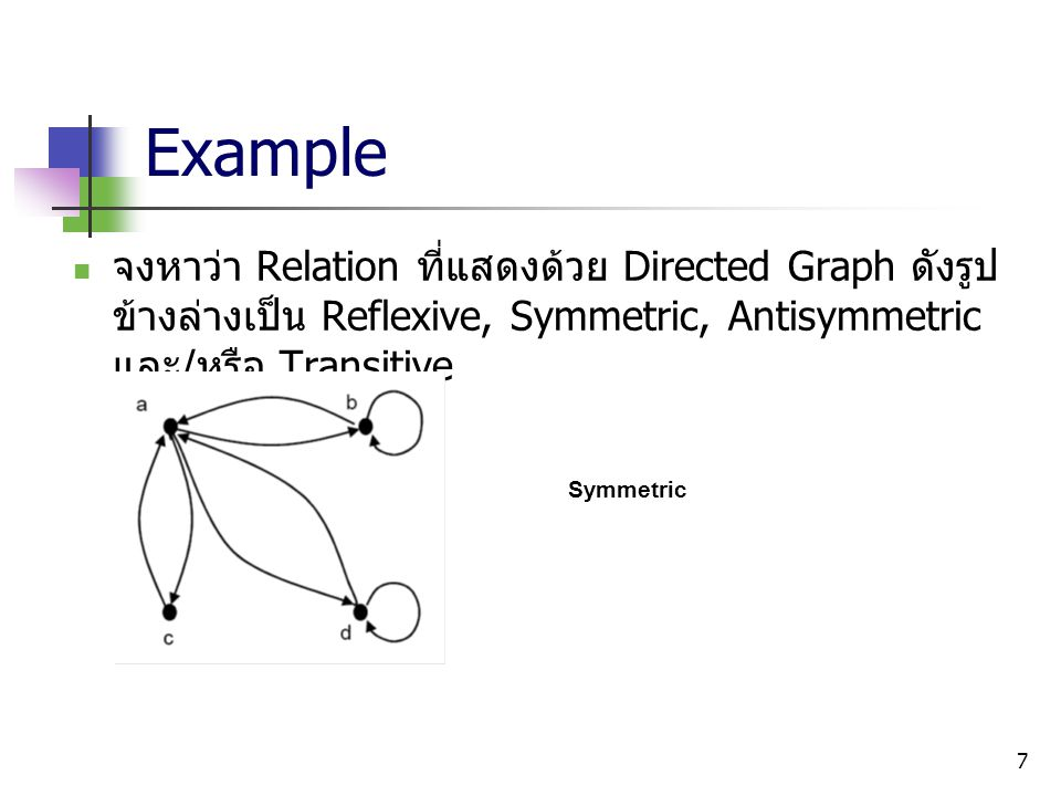Example จงหาว่า Relation ที่แสดงด้วย Directed Graph ดังรูปข้างล่างเป็น Reflexive, Symmetric, Antisymmetric และ/หรือ Transitive.