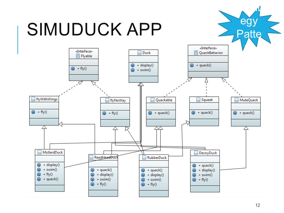 Strategy Pattern Simuduck app