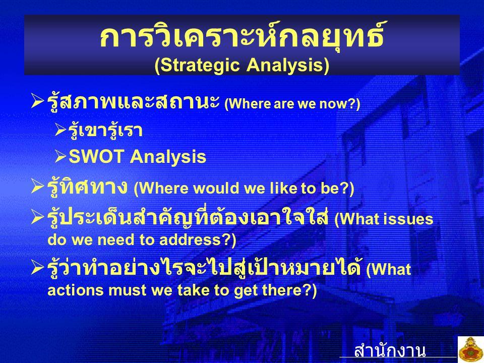การวิเคราะห์กลยุทธ์ (Strategic Analysis)