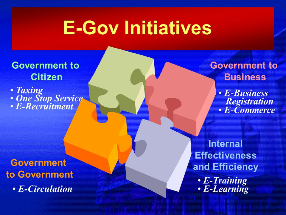E-Gov Initiatives Government to Citizen Government to Business Taxing
