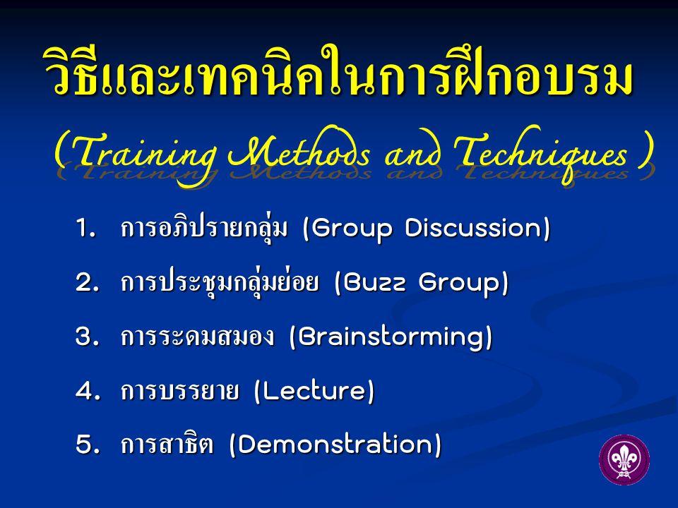 วิธีและเทคนิคในการฝึกอบรม (Training Methods and Techniques)