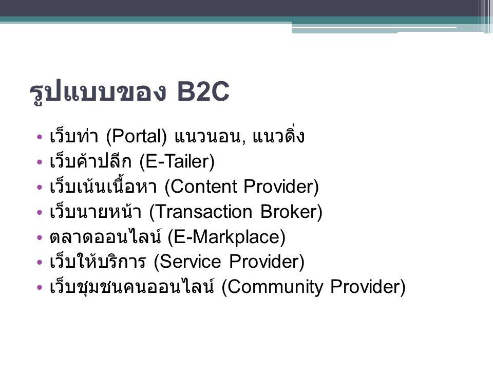 รูปแบบของ B2C เว็บท่า (Portal) แนวนอน, แนวดิ่ง เว็บค้าปลีก (E-Tailer)