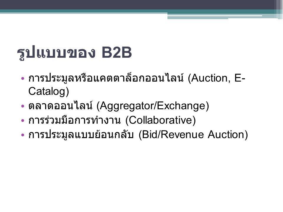 รูปแบบของ B2B การประมูลหรือแคตตาล็อกออนไลน์ (Auction, E-Catalog)