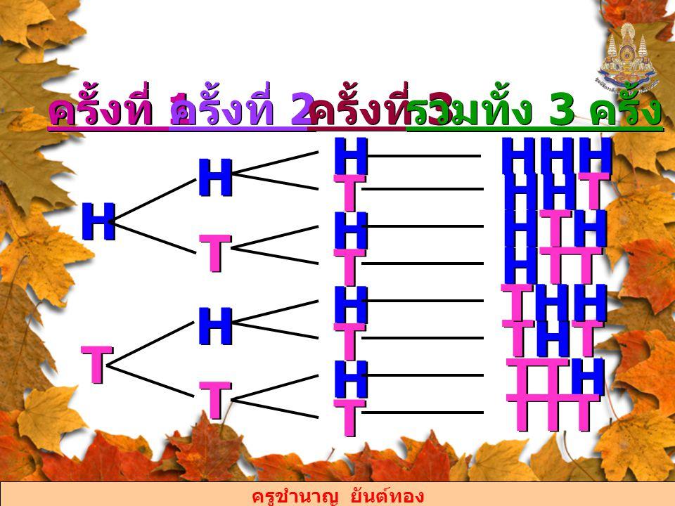 H T HHH T H HHT H HTH HTT THH THT T TTH TTT ครั้งที่ 1 ครั้งที่ 2