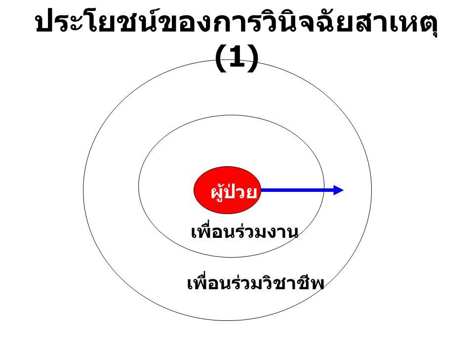 ประโยชน์ของการวินิจฉัยสาเหตุ (1)